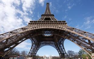 Evropske države, ki jih  obišče največ turistov