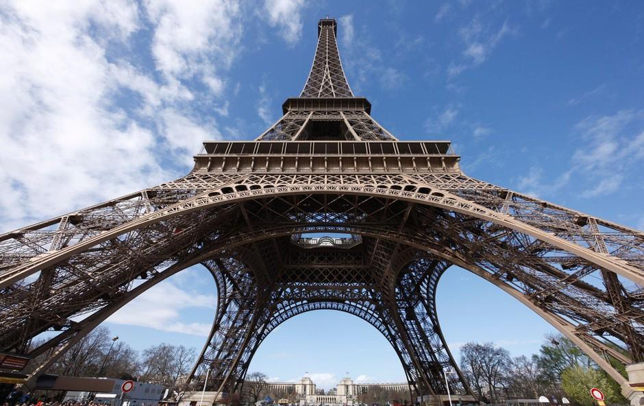 Evropske države, ki jih  obišče največ turistov (foto: Profimedia)